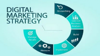 Photo of What is the most effective digital marketing strategy?