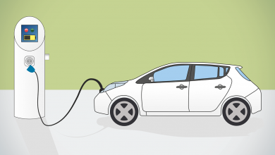 Photo of How Are Electric Vehicles Better for the Environment?